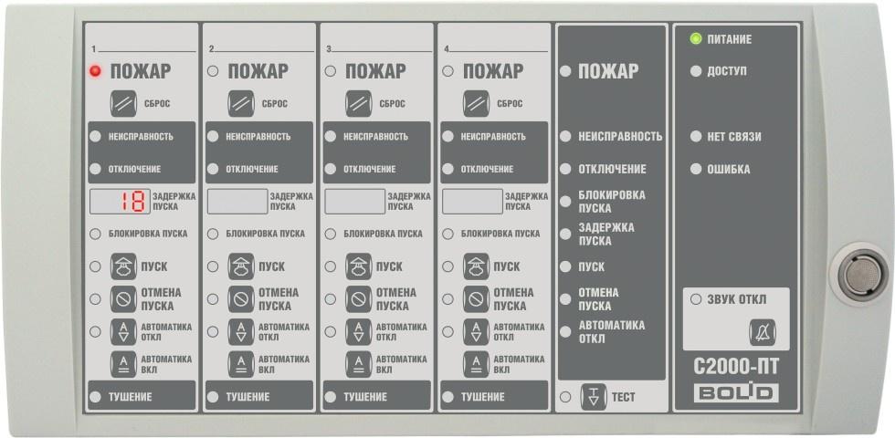 Блок индикации системы пожаротушения С2000-ПТ